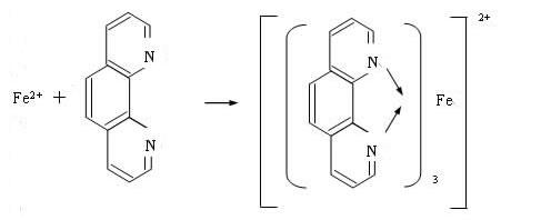 造纸工业中用邻二氮菲法测定微量铁