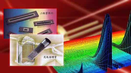 CCD高速紫外可见分光光度计的研制