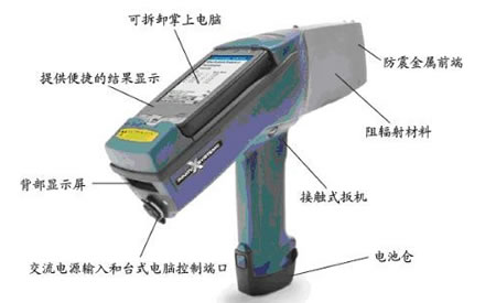 A2000A便携式直读光谱仪分析金属光谱
