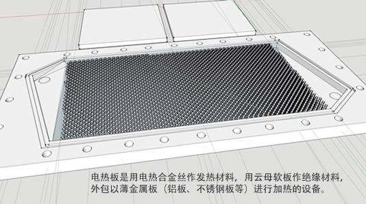 电热板结构设计及对电热圈的要求