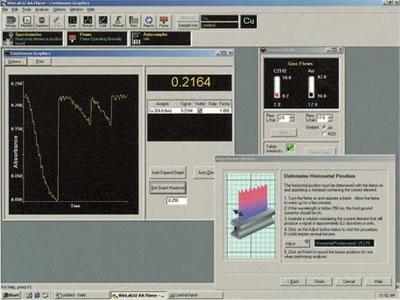 PE原子吸收分光光度计 PerkinElmer原子吸收光谱仪8