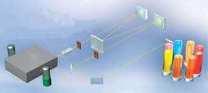 Z-2000原子吸收分光光度计
