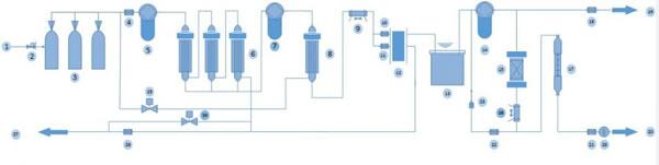 Labinstru VDUP超纯水机