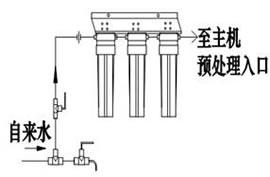 VDUP超纯水机安装步骤