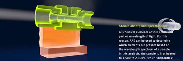 原子吸收光谱仪AAS类仪器纯水机配套