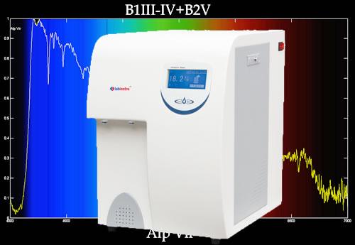 光谱分析用水
